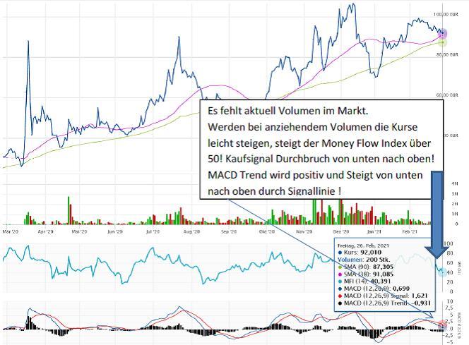 chart_26022021_trend.jpg