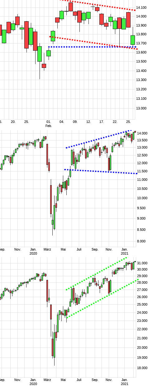 dax1463a.png