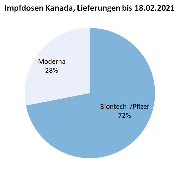 test_pfizer_biontech_moderna.png