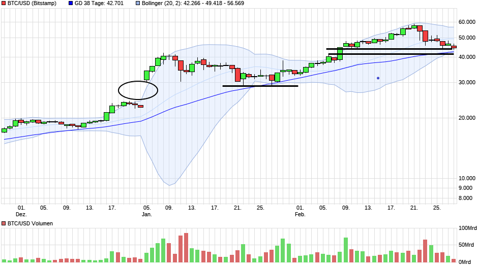 chart_quarter_btcusdbitcoinus-dollar.png