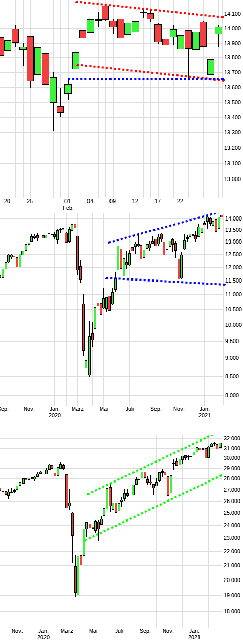 dax1464a.png