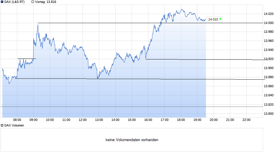 chart_intraday_dax_2.png