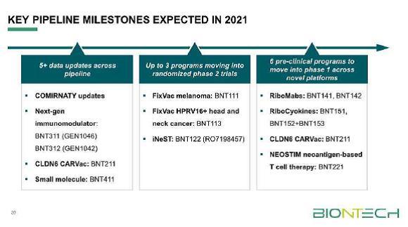 key_pipeline_2021.jpg