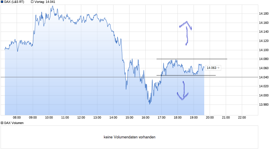 chart_intraday_4.png