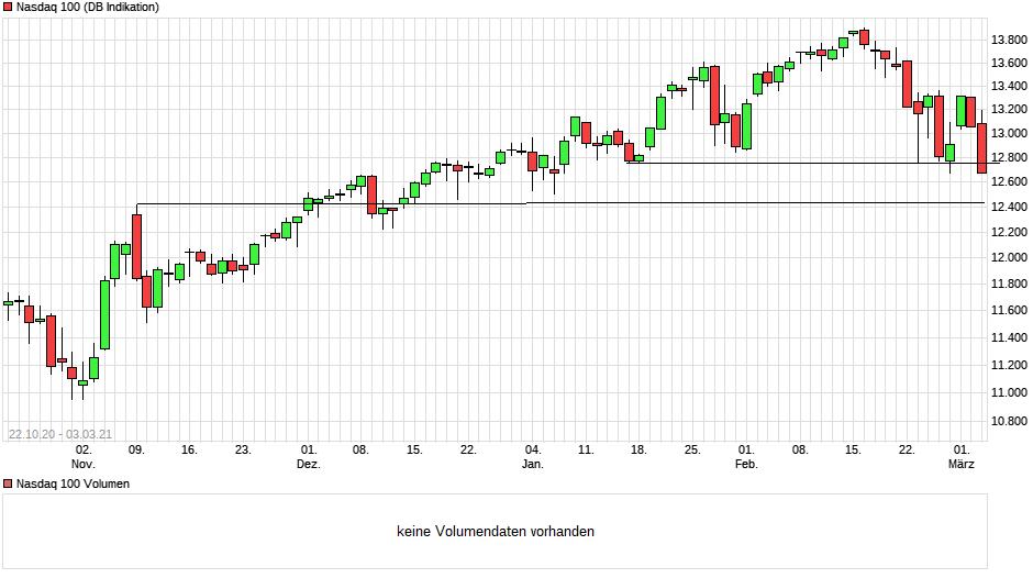 chart_free_nasdaq100.png