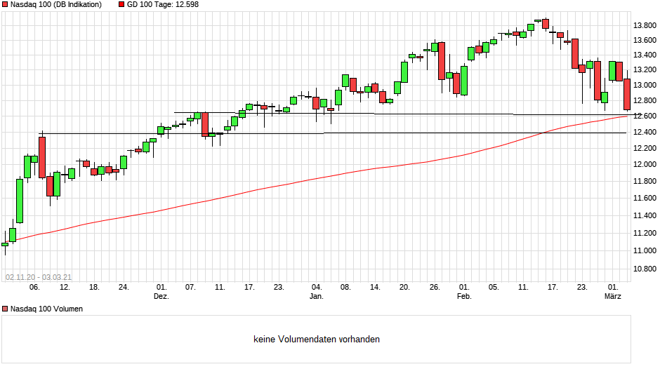 chart_free_nasdaq100(1).png