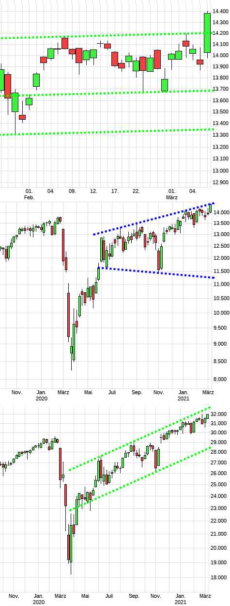 dax1468a.png