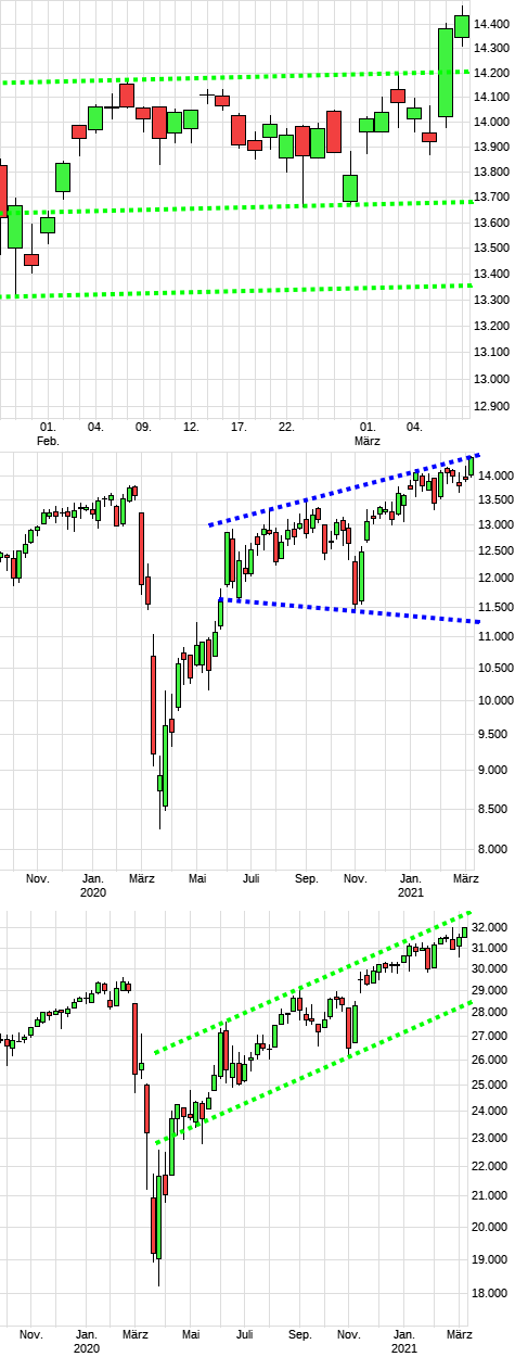 dax1469a.png