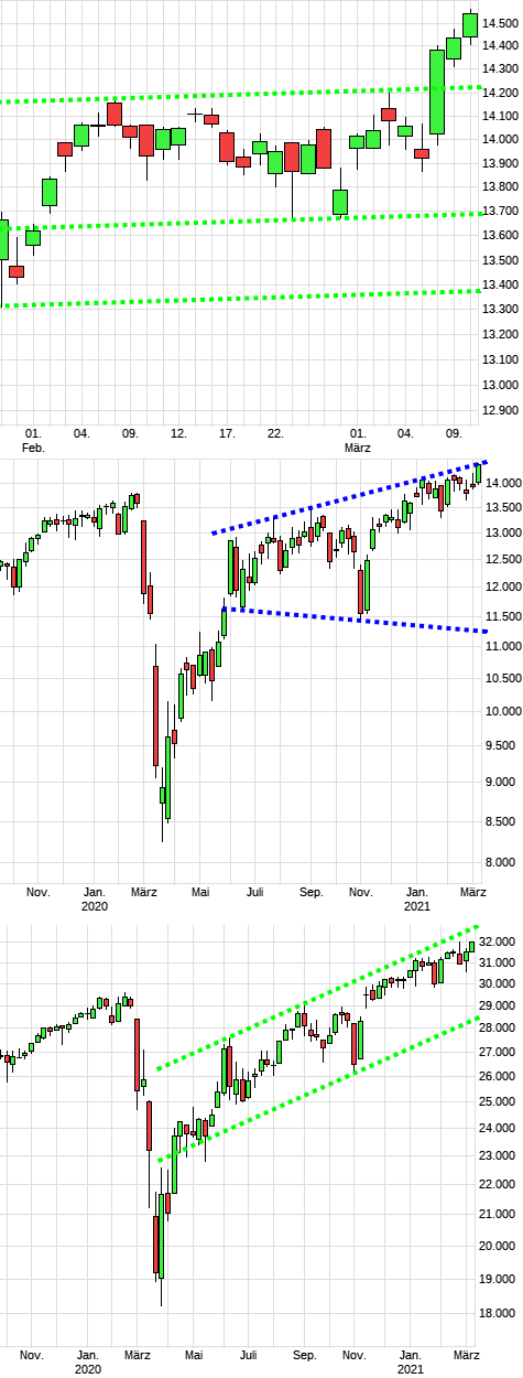 dax1470a.png