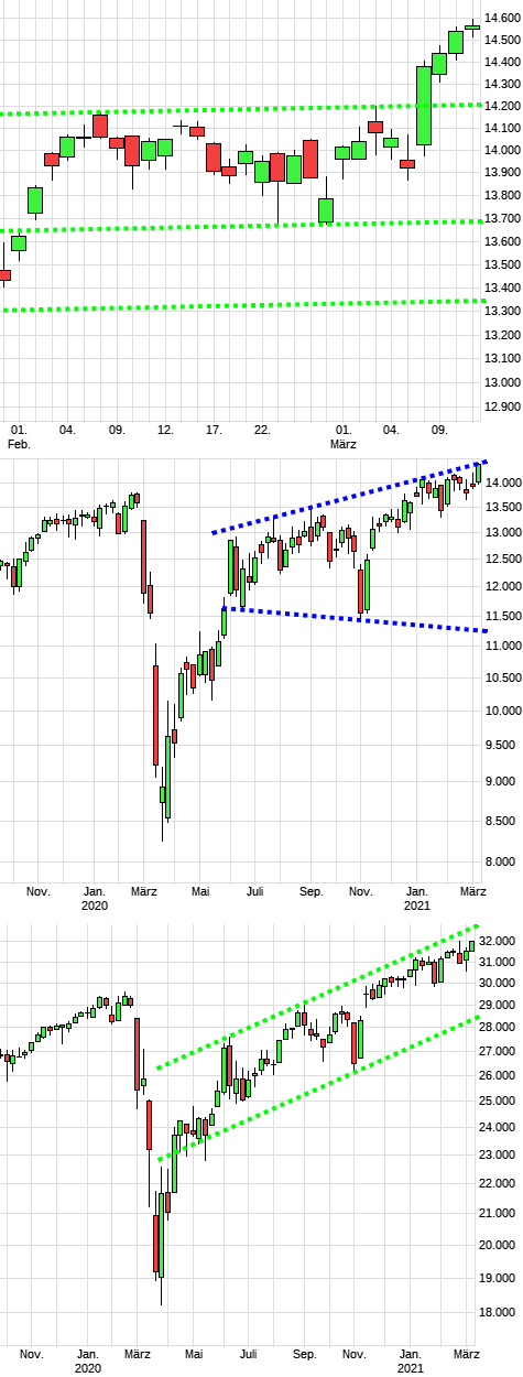dax1471a.png