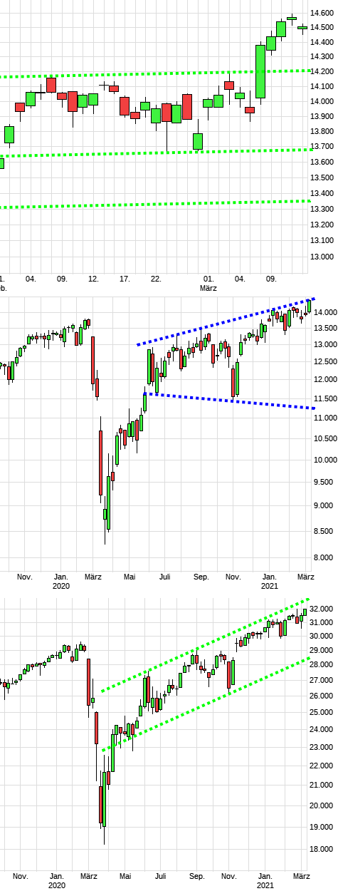 dax1472a.png
