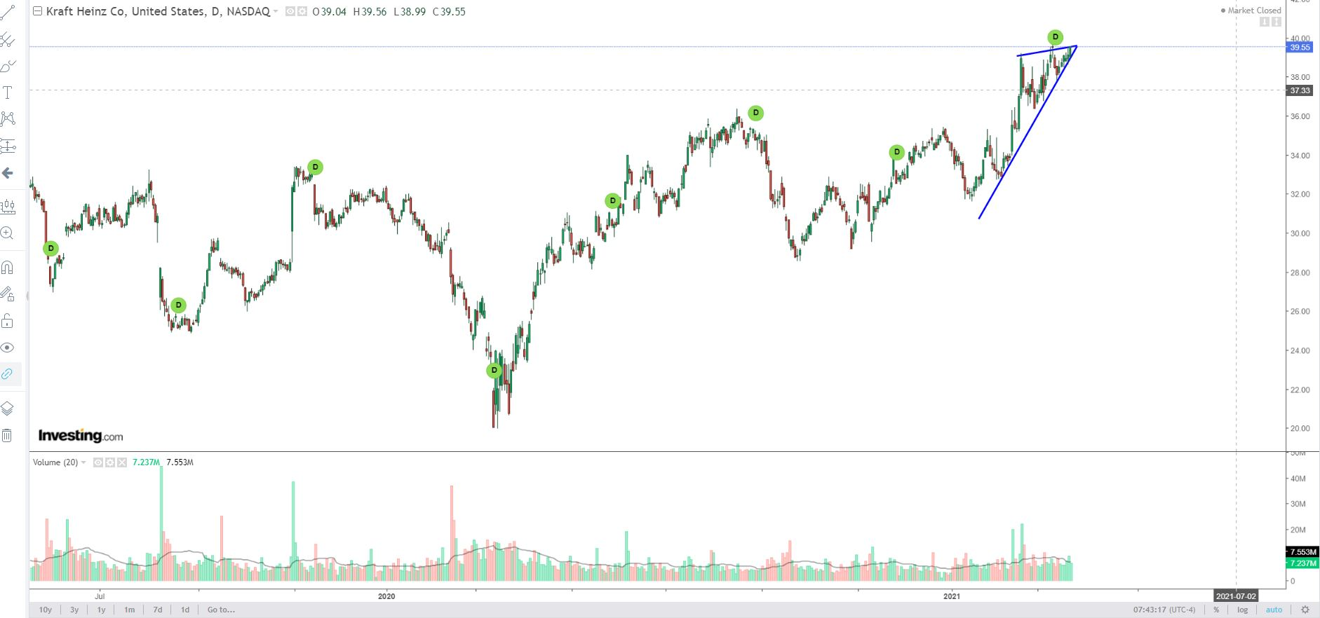 chart_khc.jpg