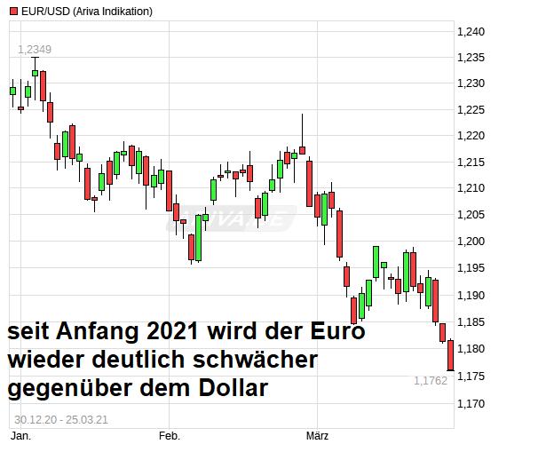 chart_free_eurusdeurous-dollar_--.png