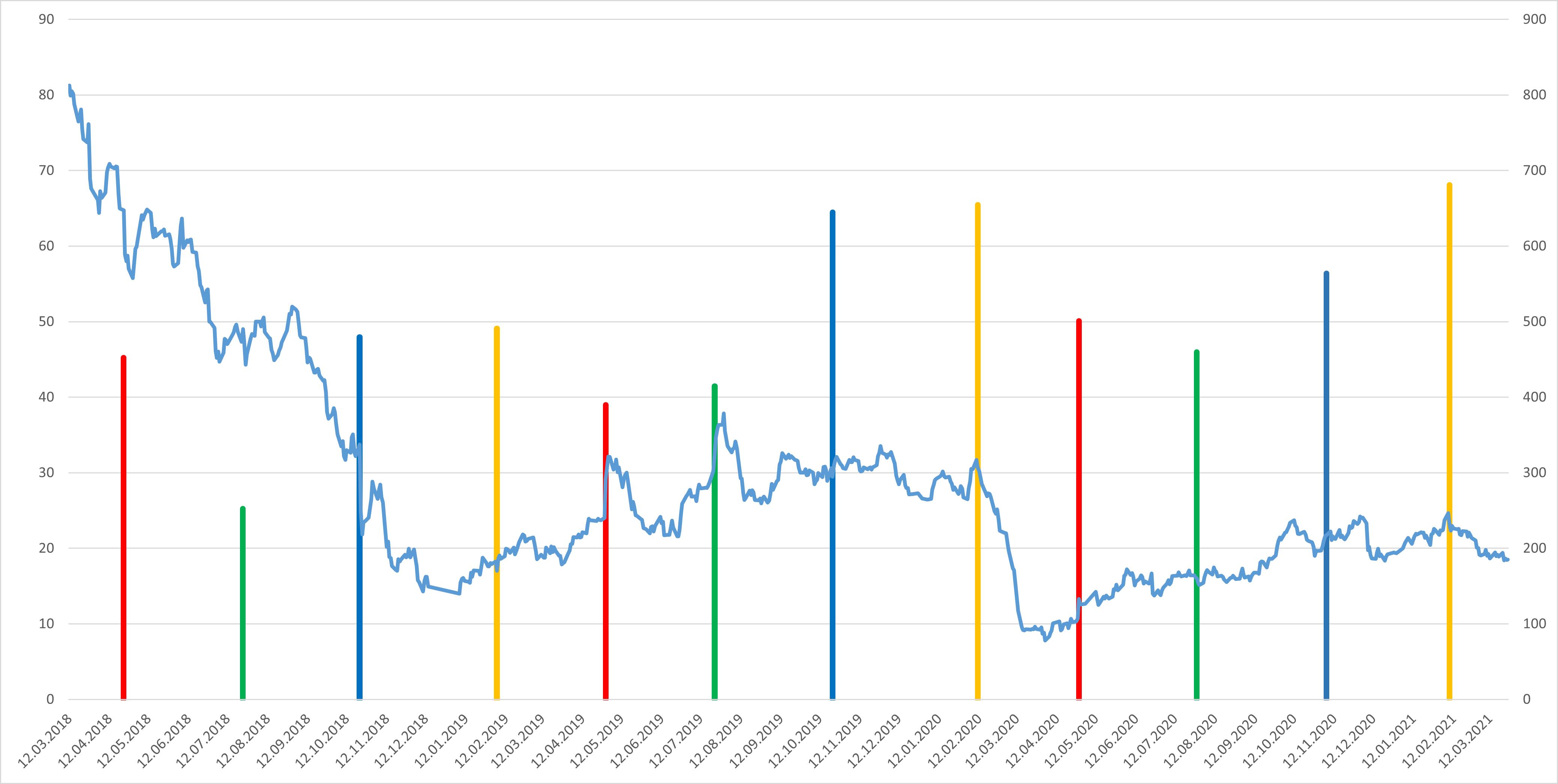 ams_chart_vs_q.png