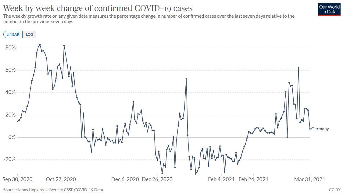 cases-weeklychange-210404.jpg