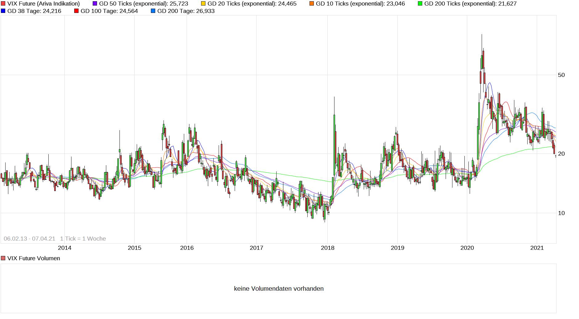 chart_all_vixfuture.png