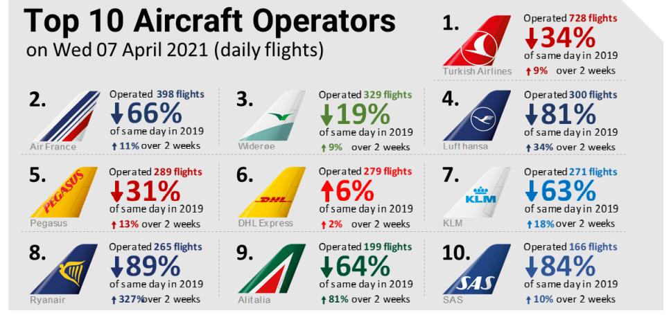 top_10_aircraft.png