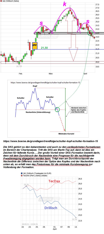 chart_quarter_11drillisch-.png