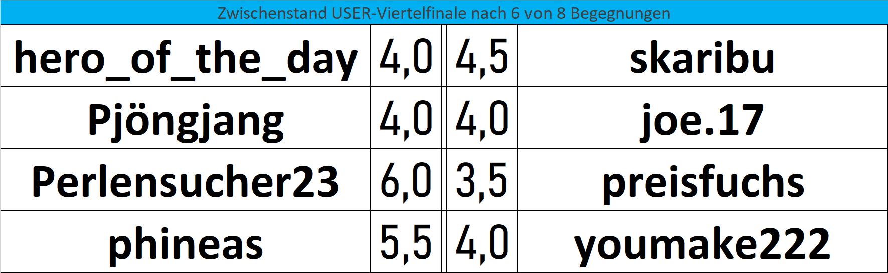user_viertelefinale_r__ckspiele_2.png