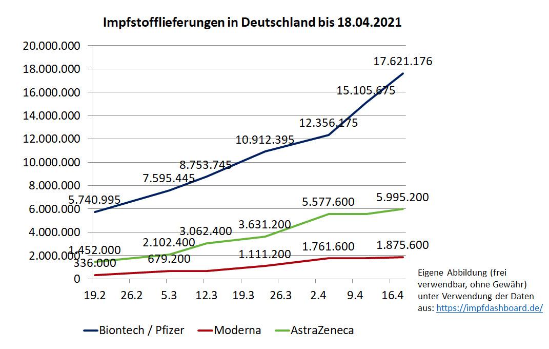 2021_04_19_biontech_astra_moderna_deutschla....jpg