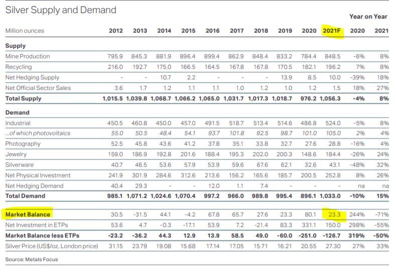 wss2021_supply_demand.jpg