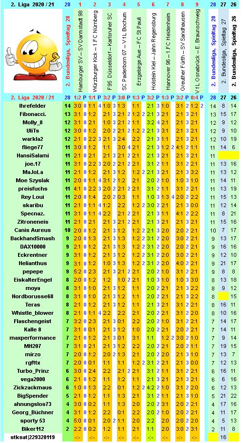 zweite-liga-2020-21-tr-28-k.png