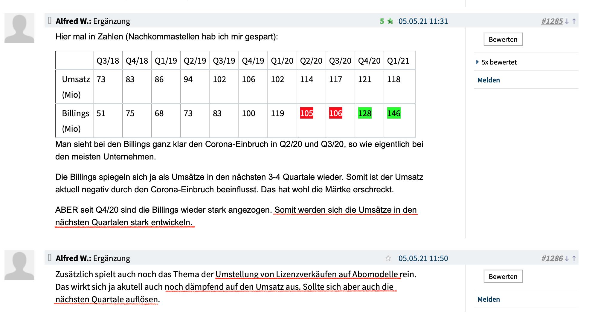 billings-umsatz_-_teamviewer.png