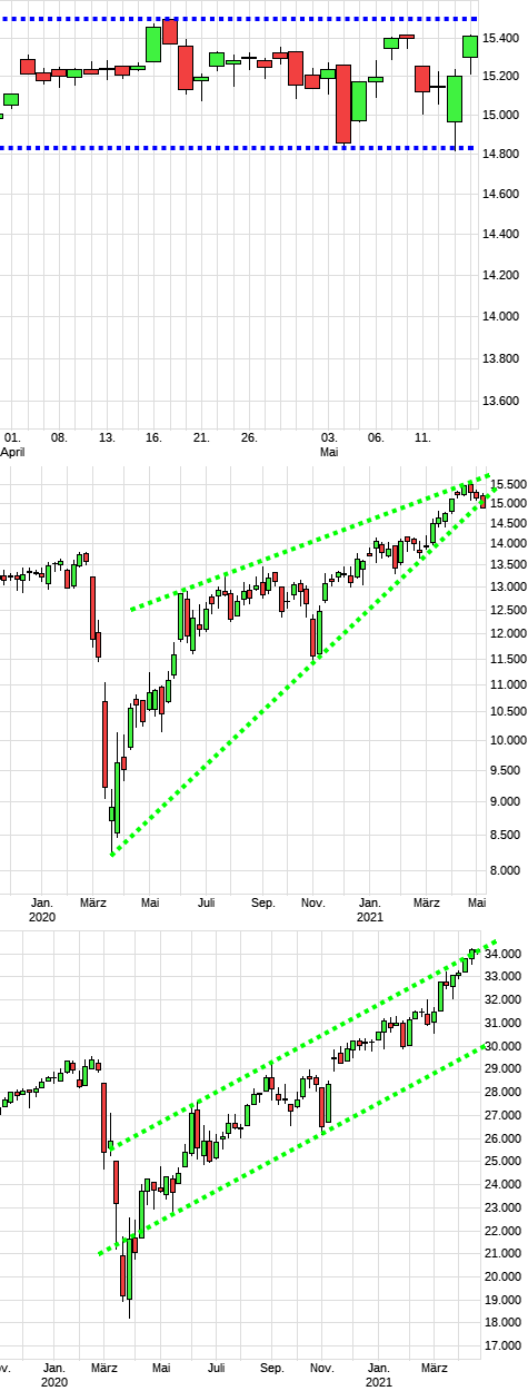 dax1512a.png
