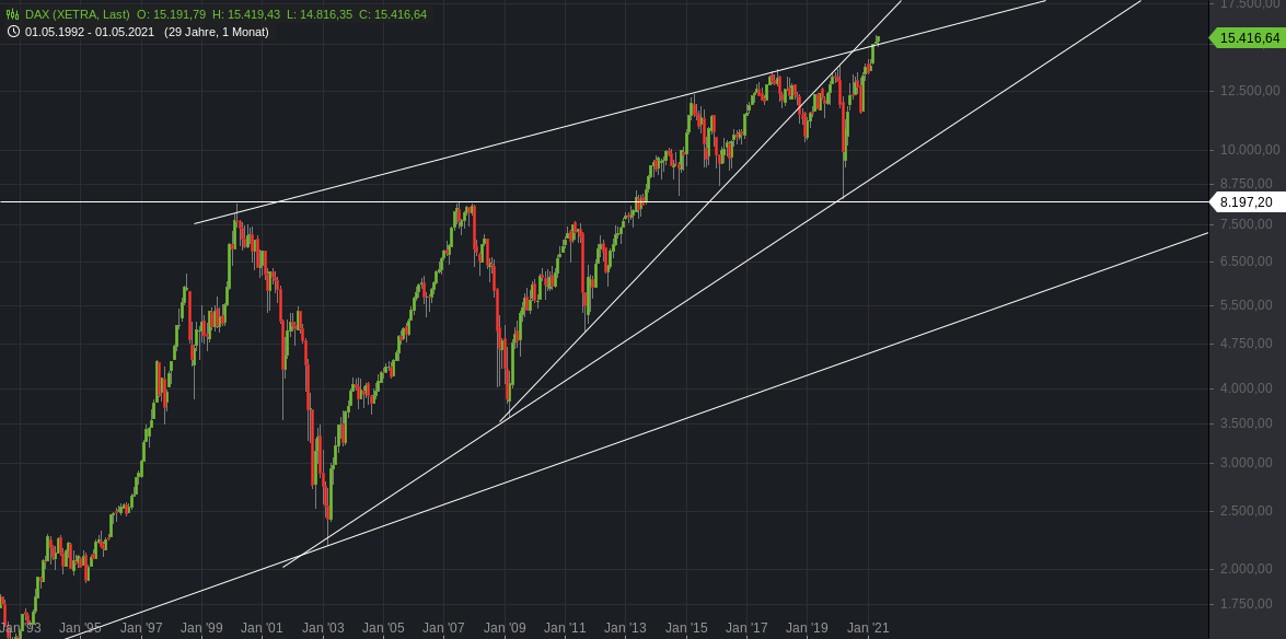 dax_(3).png
