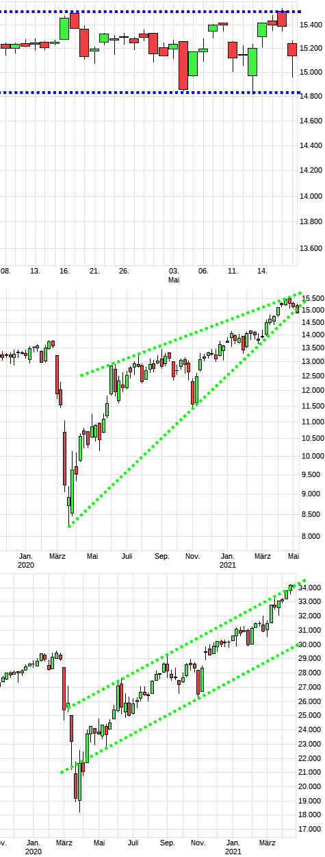 dax1515a.png