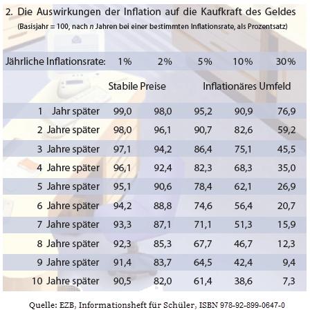 inflation_und_kaufkraftverluste.png