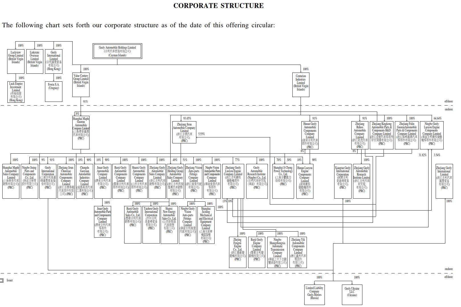 structure2018b.jpg