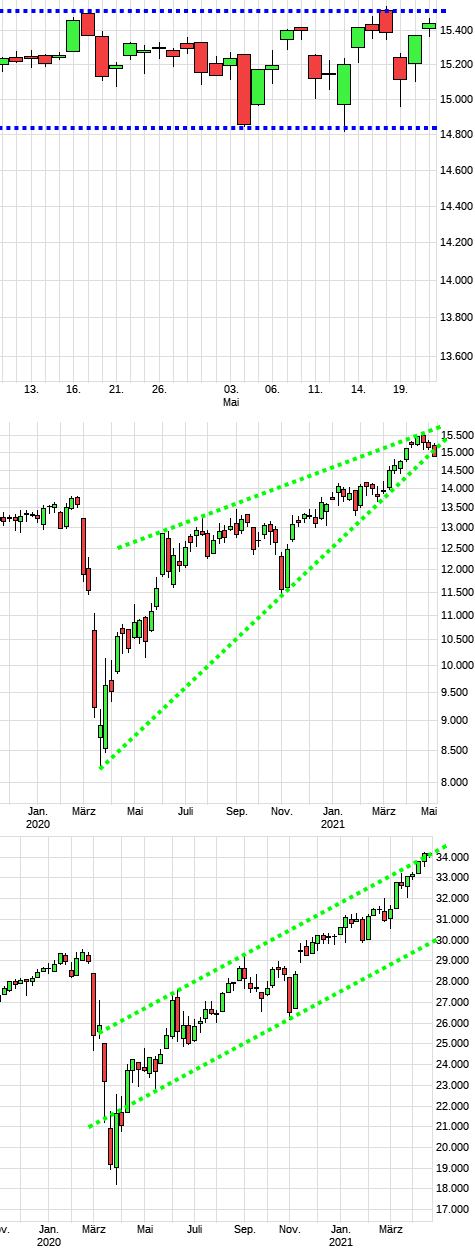 dax1516a.png