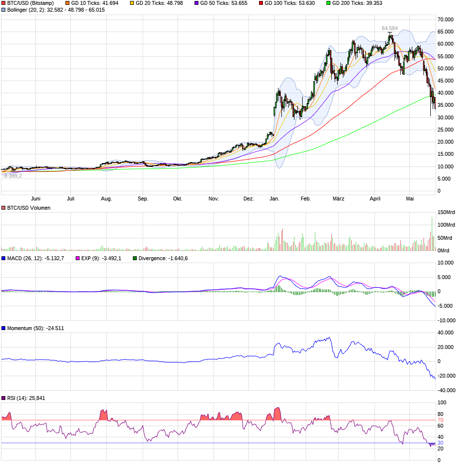 chart_year_btcusdbitcoinus-dollar.png