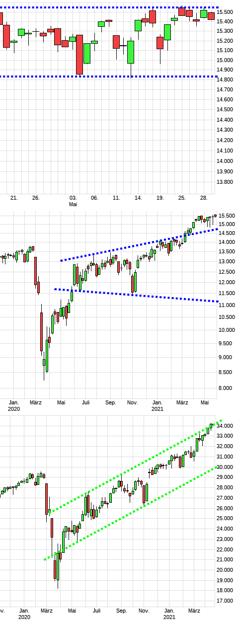 dax1520a.png