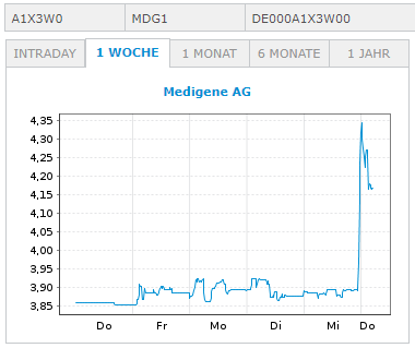 2021-06-10_tradegate_1_woche.png