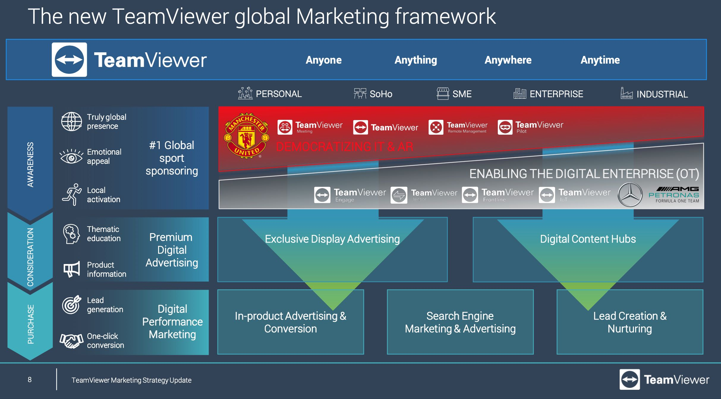 marketing_strategie_teamviewer.jpg