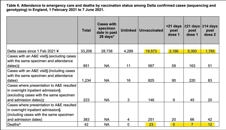 uk-delta-deaths-vaxx-unvaxx.jpg