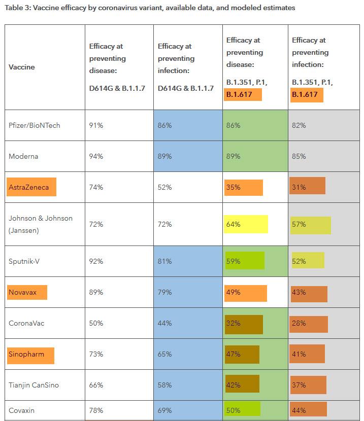2021_06_20_wirksamkeit_der_impfstoffe_-....jpg