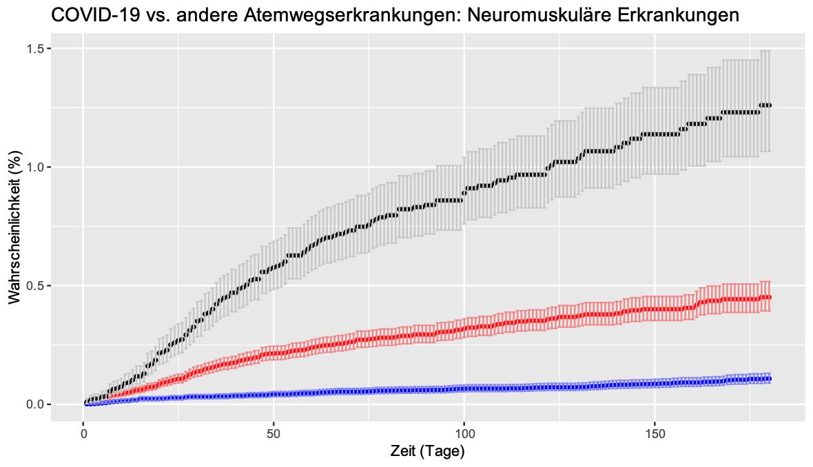 neuromuskulaere-erkrankungen.png