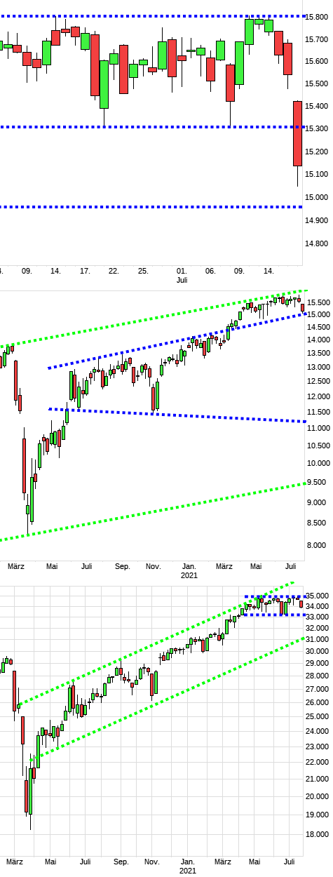 dax1550a.png