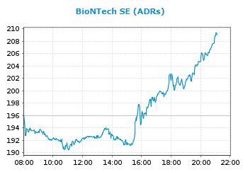biontech_2021-07-19.png