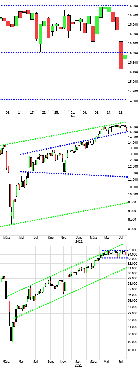 dax1551a.png