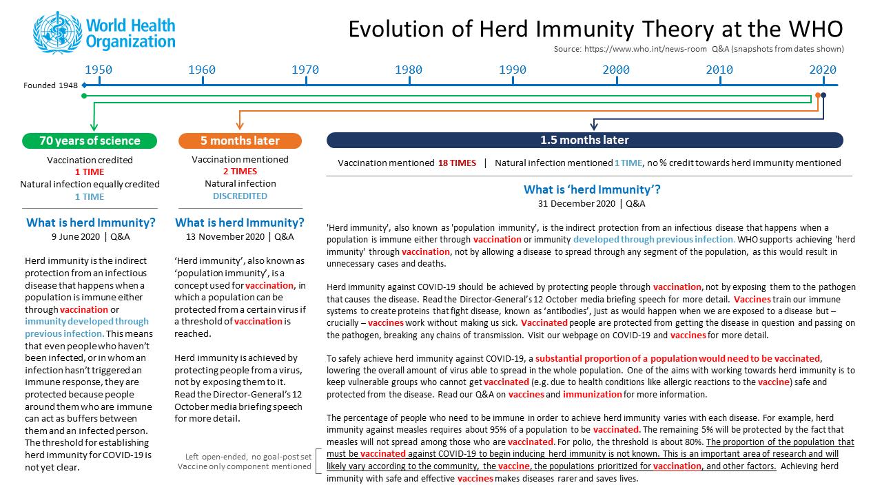 herdimmunity-who.png