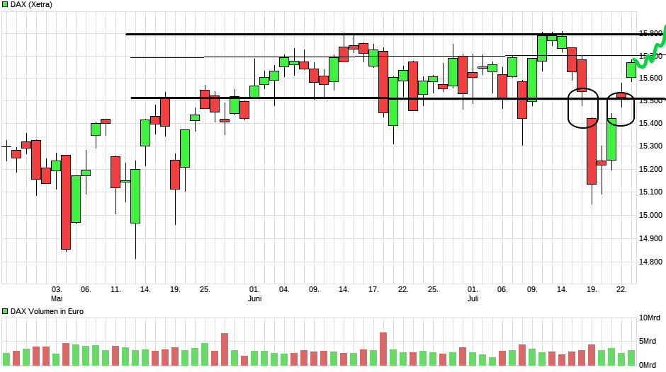 chart_quarter_dax(7).png
