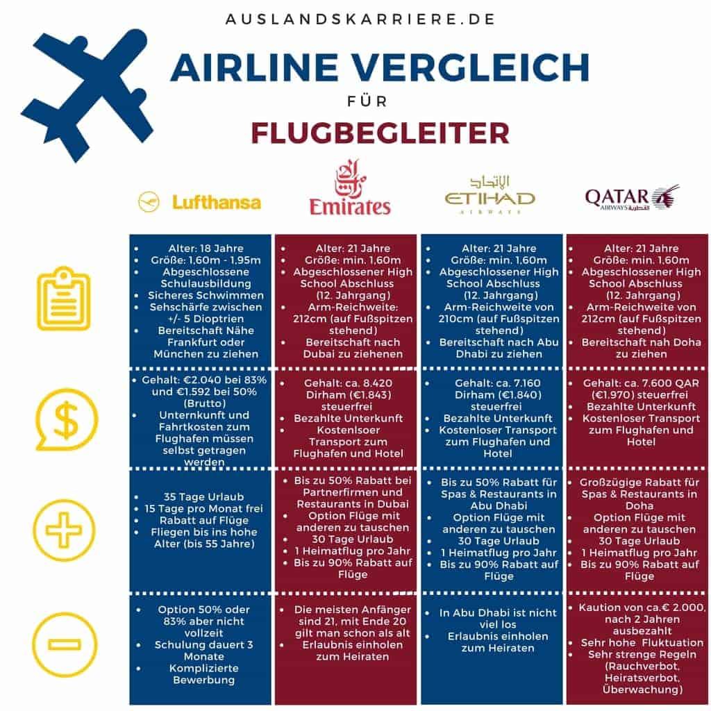 airline-vergleich.jpg