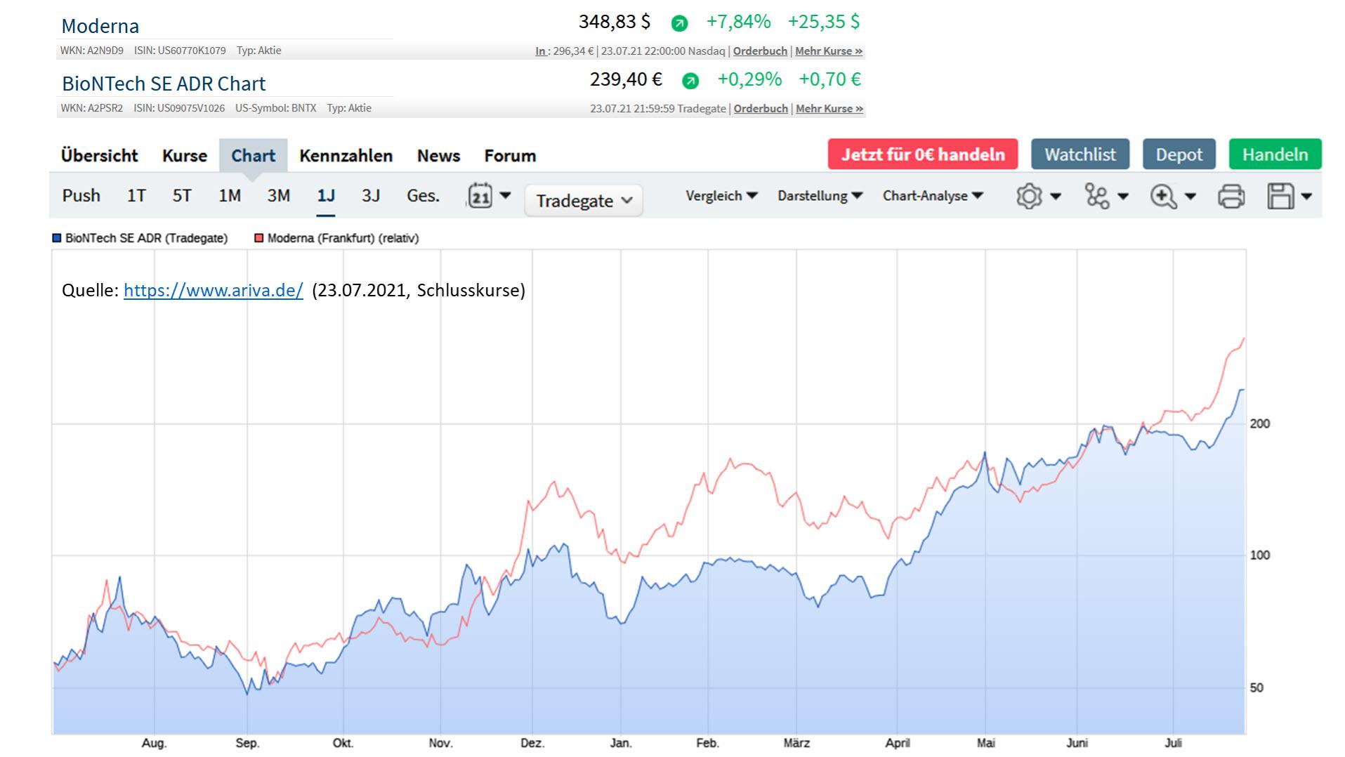 biontech_u_moderna_-_chart_-....jpg