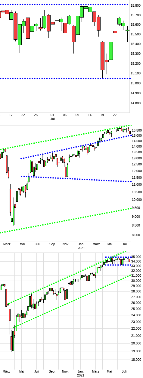 dax1556a.png