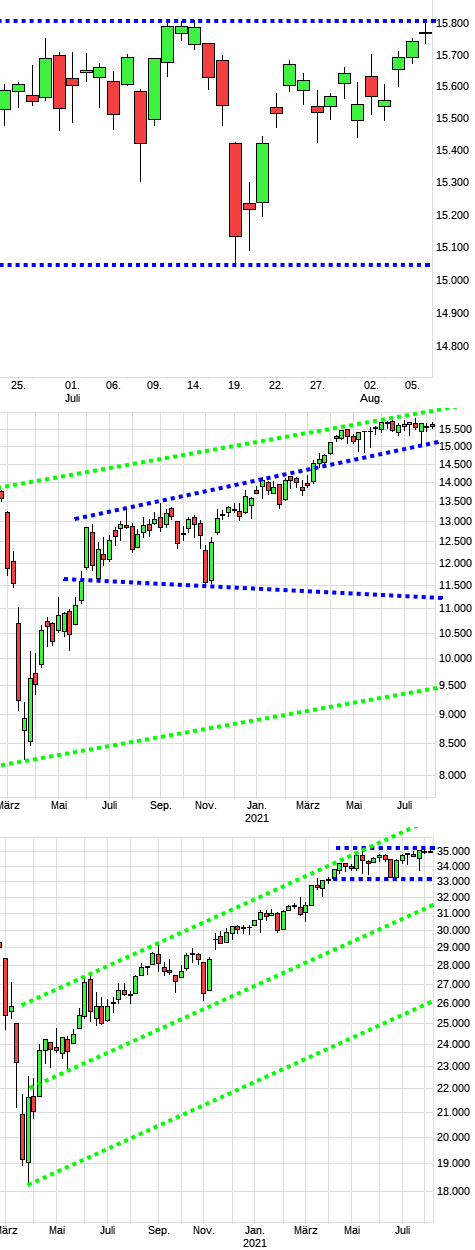 dax1562a.png