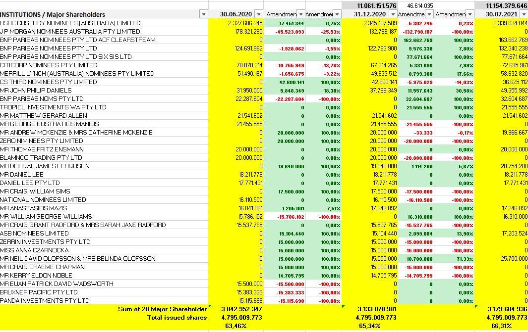 20_major_shareholder_otto_energy.jpg